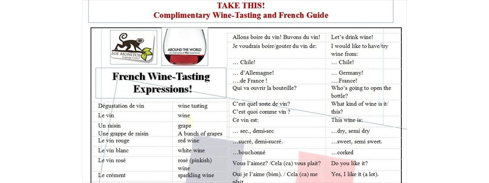 Wine Tasting Vocabulary
